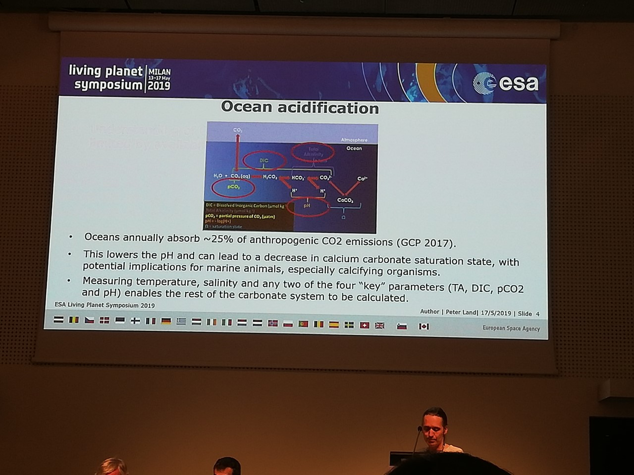 Peter Land presenting OceanSODA at Living Planet Symposium